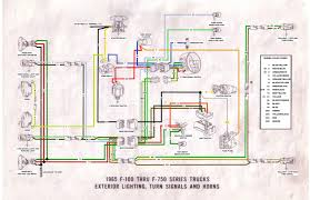 65 f100 thru f750 exterior wiring diagram ford truck enthusiasts high res here c2 staticflickr com 6 5669 23 ad53cd17 k jpg