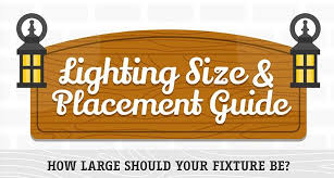 collect this idea lighting guide practical inforgraphic home c82 home
