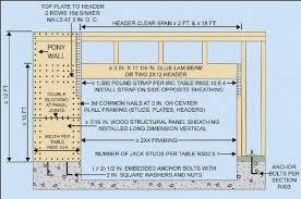 garage door header construction 56119d1442275202 building garage door header garagedooropening