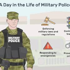 Military Police Career Progression Chart Army Job Mos 31b Military Police
