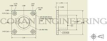 Paul tells anna he wants to touch base, what does he mean? Technical Drawings Lines Geometric Dimensioning And Tolerancing Definition Of The Drawings Lines Iso Ansi Projected Two View Drawing