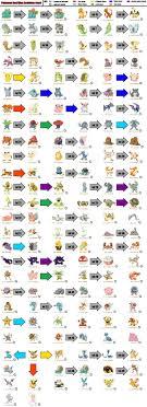Pokemon Ruby Evolve List