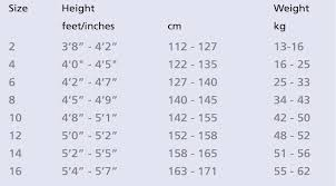 Mares Pioneer 5mm Wetsuit Size Chart Size Guides Adreno Spearfishing