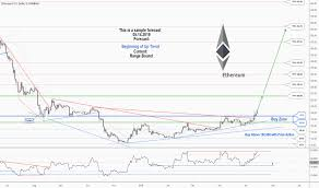 Does It Pay To Mine Bitcoins Now Ethereum Usd Chart Maka