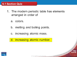 Organizing the Elements ppt video online download
