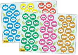 Jolly Phonics Alphabet Chart Jolly Phonics Tricky Word Posters