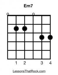 Em7 Guitar Chord How To Play Emin7 On Guitar