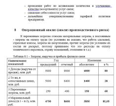 Экономический анализ производственно хозяйственной деятельности   500 руб