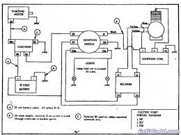 kohler generator wiring diagram wiring diagram kohler confidant 7 kohler 20kw generator wiring diagram kohler generator wiring diagram wiring diagram kohler confidant 7 generator wiring diagram