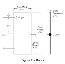 door thickness average door thickness medium size of door exterior door against average height human l door thickness