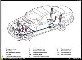 mercedes benz abc system troubleshooting guide abc system