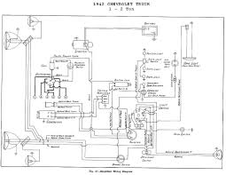 chevy turn signal switch wiring diagram discover your 1949 chevy truck wiring diagram