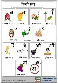 Swar Vyanjan Chart Kids Genius Games Hindi Swar And Vanjan Chart