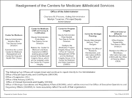 Cms Org Chart What Does Cms Realignment Really Mean