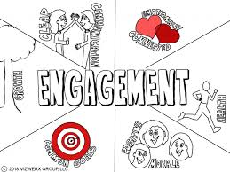 Employee Engagement Ideas On Insights For Improvement A