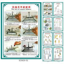 Chemistry Wall Charts Chemistry Lab Posters Wall Charts To Use Teaching