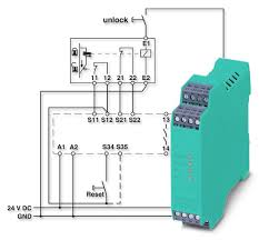 safety relays how and where safety relays work a phoenix contact safety relay wiring diagram