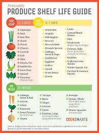 Smart Fruit Vegetables Storage Steemit