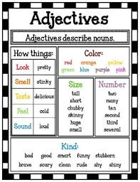 Adjective Poster Mini Anchor Chart