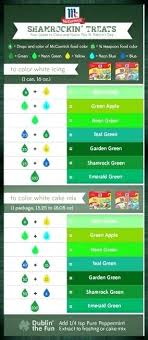 Mix Food Coloring Chart Green Tinting Guide Wilton – Skywarn.info