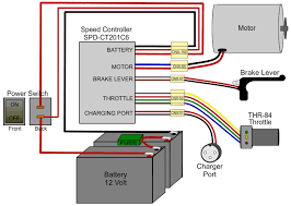 variable speed control wiring diagram hello kitty city cruiser not running electricscooterparts com i finally got a chance to complete the ac motor speed controller circuit