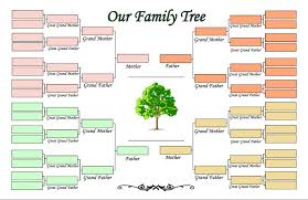 make a family tree online 5 generation family tree template family tree template with cousins