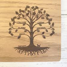 Family Tree Design In Illustration Board Personalised Wooden Family Tree Chopping Board Urban Twist