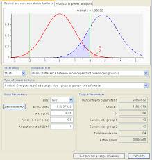 Statistical Power Formula Power Analysis For Two Group Independent Sample T Test G