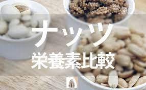 ナッツ 栄養