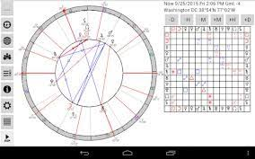 Astrological Charts Pro Astrological Charts Pro Apk V8 0 3 Android Application