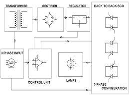 3 phase soft start wiring diagram wiring diagrams schematics soft starter control wiring diagram benshaw soft start wiring diagram somurich com 3 phase motor connection diagram 2 wire wiring diagram