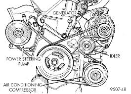dodge caravan 2 4 engine diagram dodge wiring diagrams online