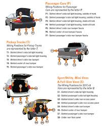 trailer wiring & other towing accessories autozone com 7 prong trailer wiring diagram at Most Common Trailer Wiring Harness