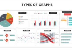Different Types Of Charts And Graphs Posts By Typesofgraphs01 Types Of Graphs