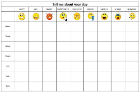 Feelings Chart For Kids Kasihku Sayangku We Love Raise Your Childs Self Esteem