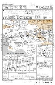 Lax Approach Diagram Wiring Diagrams