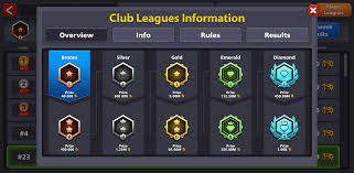 Clubs Leaderboards Miniclip Player Experience