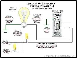 single pole dimmer switch wiring diagram wonderful light switch single light switch wiring diagram uk single pole dimmer switch wiring diagram wiring diagram for dimmer switch single pole elegant wiring diagram single pole dimmer switch wiring diagram