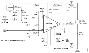 cn0314 circuit note analog devices robust loop powered configurable transmitter circuit 4 ma to 20 ma output