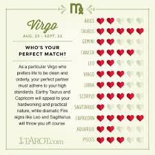 Virgo Horoscope Compatibility Chart 22 Reasonable Compatibility Chart For Virgo