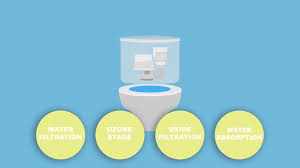 KOR SmartToilet Get Rid Of  Of Toilet Odor In Seconds YouTube - Best bathroom odor eliminator