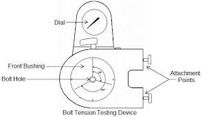 Rotational Capacity Test Haydon Boltshaydon Bolts