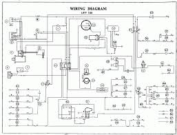 wiring diagram car automotive wiring diagram color codes at Wiring Schematics For Cars