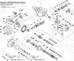 Dana 44 parts diagram gallery best image wire binvm us