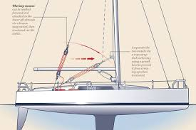 how to set up running backstays on your sailboat cruising world