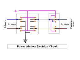 vw power window switch wiring diagram just another wiring diagram vw power window switch wiring diagram schema wiring diagrams rh 39 justanotherbeautyblog de spal power window wiring diagram gm power window switch diagram