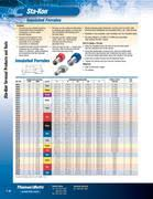 Wire Ferrule Size Chart 14 Awg Insulated Wire In Sta Kon By Thomas Betts