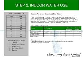 Water Flow Conversion Chart City Of Modesto Water Use Home Survey Pdf
