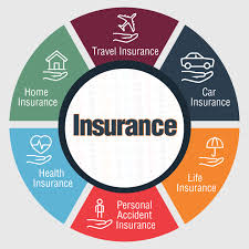 accidental life insurance quotes classy compare insurance policies malaysia life travel car health