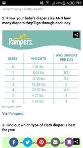 Pampers Swaddlers Weight Chart Pampers Swaddlers Size Chart Blog Ebooks Elgiganten Dk